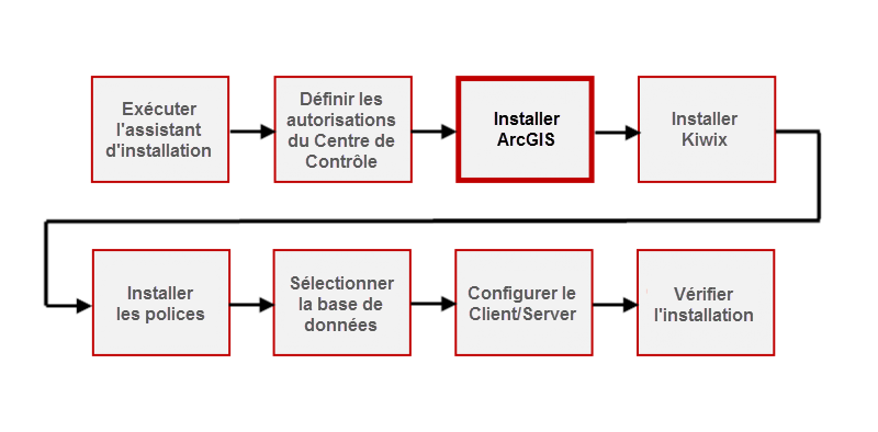 File:InstallationGuideStep3 FR.png