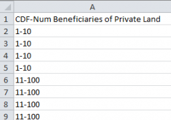 Csv Excel correct data type.png