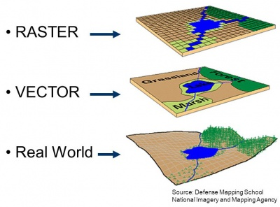 Raster vs Vector a.jpg
